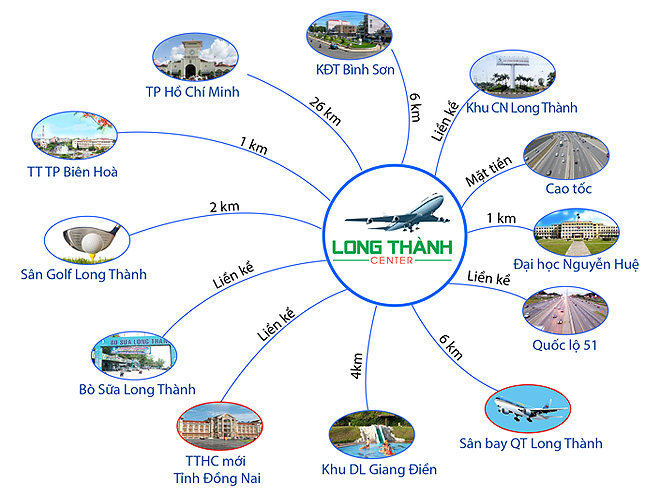 Tien-Ich-Khu-Do-Thi-Long-Thanh-Center