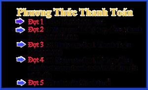 Phuong-Thuc-Thanh-Toan-Du-An-Airlink-Town-Dat-Nen-Long-Thanh