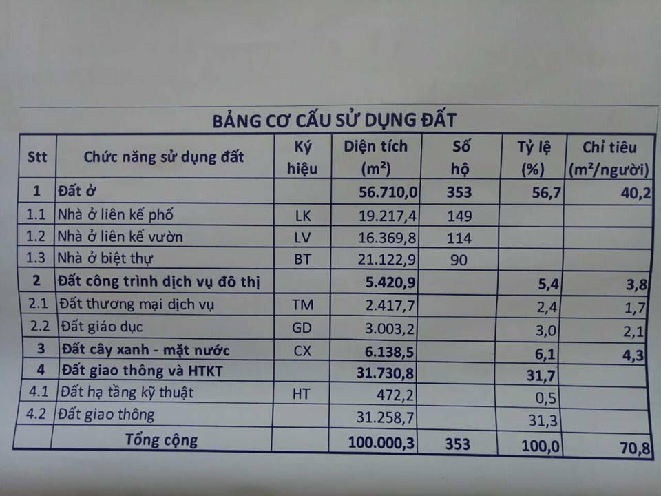 Thong-Tin-Khu-Dan-Cu-Long-Duc-LongThanh