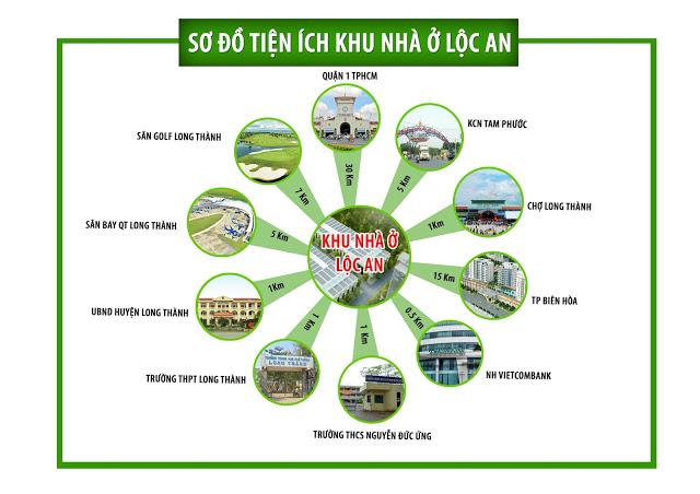 Tien-Ich-Khu-Dan-Cu-Loc-An-Long-Thanh-Dong-Nai