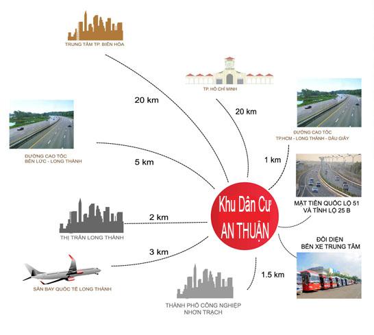 Tien-Ich-Khu-Dan-Cu-An-Thuan-Victoria-City
