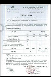 Phuong-Thuc-Thanh-Toan-Du-An-Bien-Hoa-Golden-Town